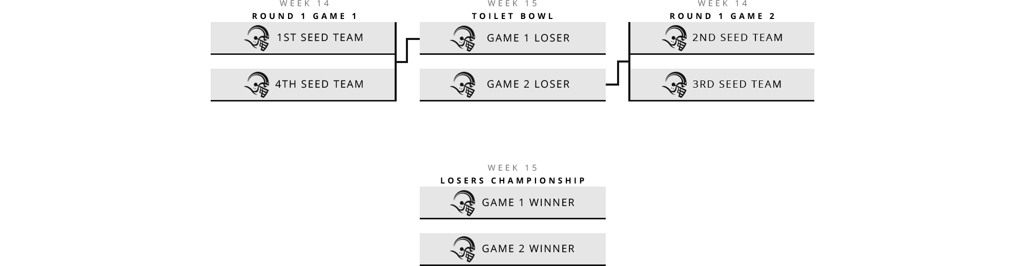Toilet Bowl Bracket